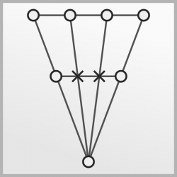 Système de câbles 6050 - Version légère