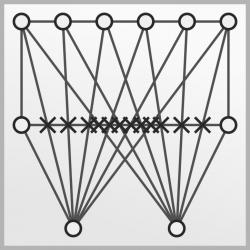 Wire Rope System 7060 - Medium Kit