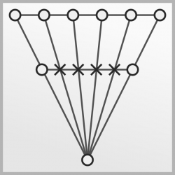 Système de câbles 6060 - Version simple